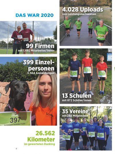 RZ RE Challenge 2021 Booklet A6 Seite 04